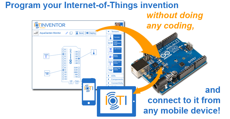 Create and deploy IoT devices without doing anny coding!